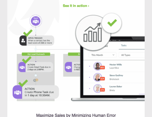 SharpSpring Sales Optimizer